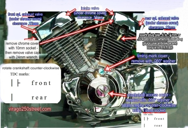 XV250 engine – Valve Adjustment (click to enlarge)