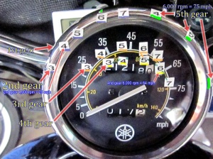 XV250 speedometer marked for rpm