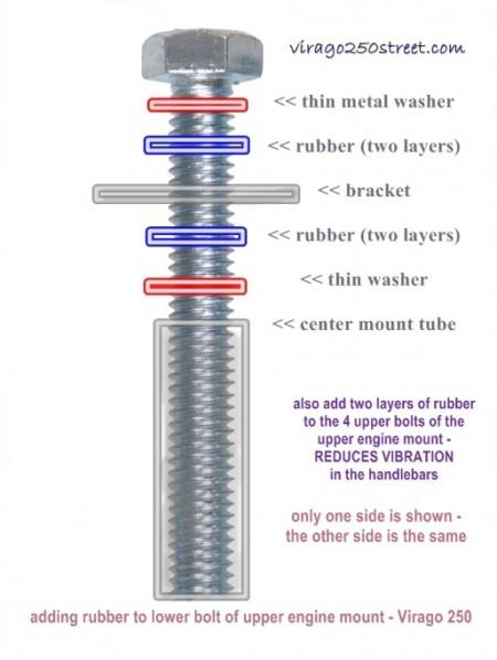 six inch bolt  step 5